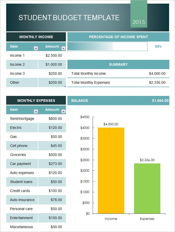 budget template student  7+ Student Budget Templates - Free Word, PDF Documents ..