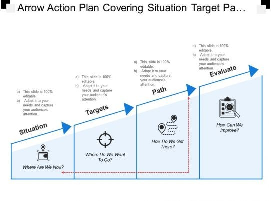 situation target proposal template  Arrow Action Plan Covering Situation Target Path And ..