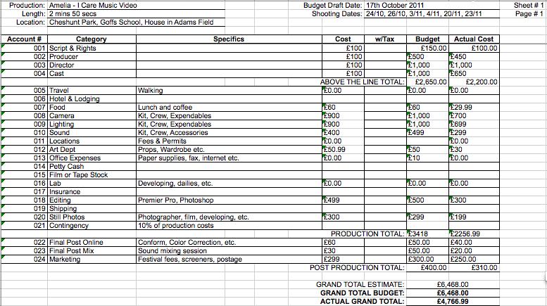 music video budget template  Ayse Kanuni A2 Media: Budget Template - music video budget template