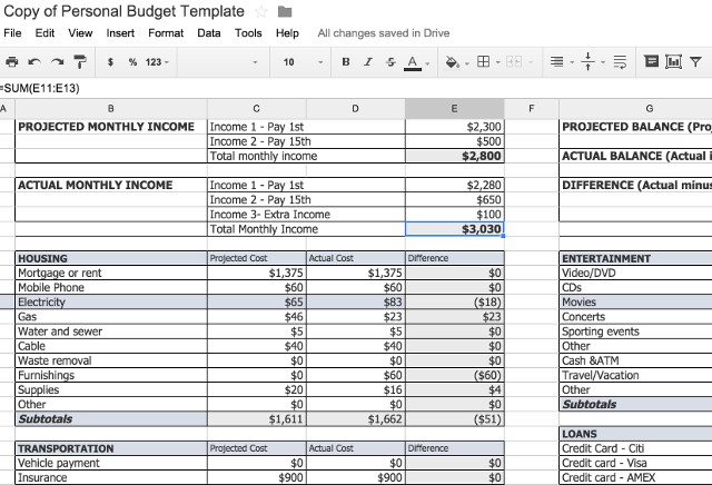 3 month budget template  Balunywa Bytes: Excel Sheets to Improve Your Family's Budget - 3 month budget template
