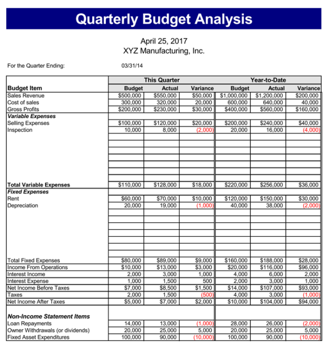 quarterly budget template  Budget Analysis Template - 10+ Worksheets for Word, Excel ..