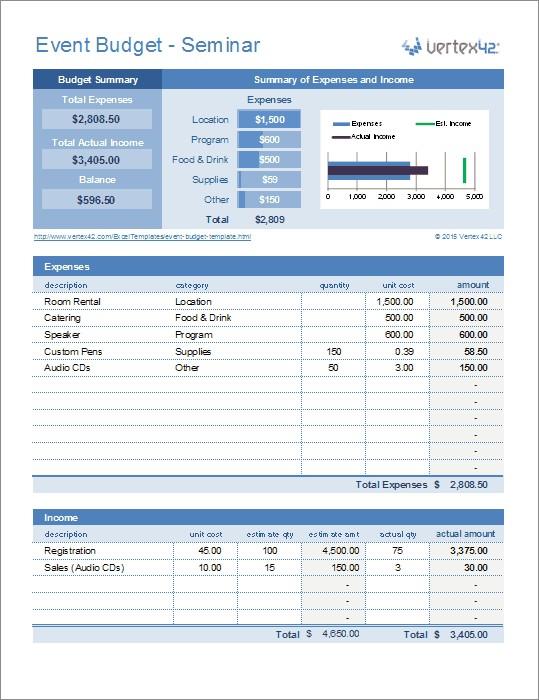 event budget template xls  budget template free | budget template free - event budget template xls