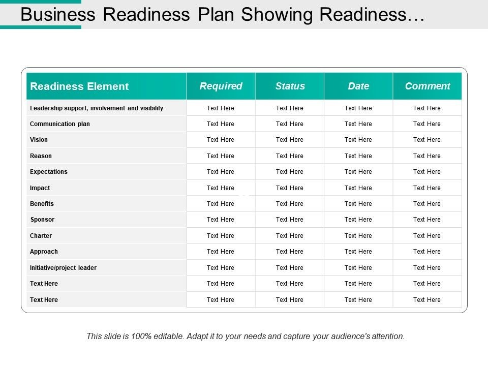 business readiness plan template  Business Readiness Plan Showing Readiness Element Required ..