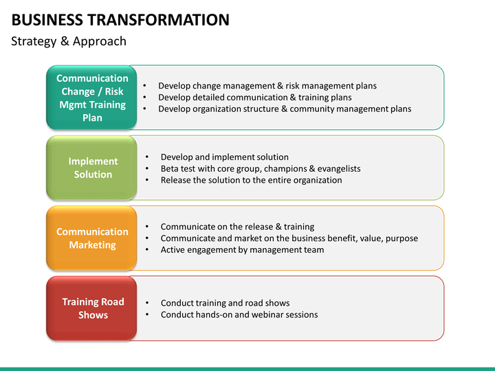 business transformation plan template  Business Transformation PowerPoint Template | SketchBubble - business transformation plan template