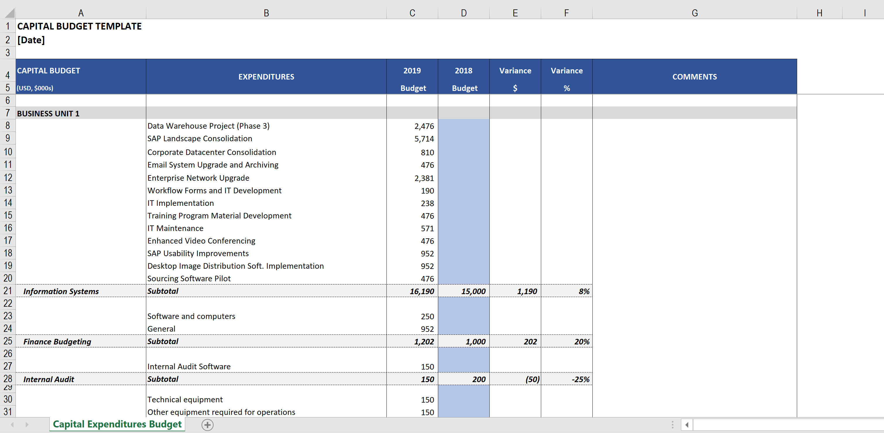 opex budget template  Capital Expenditures Budget Template - Free Excel Download - opex budget template