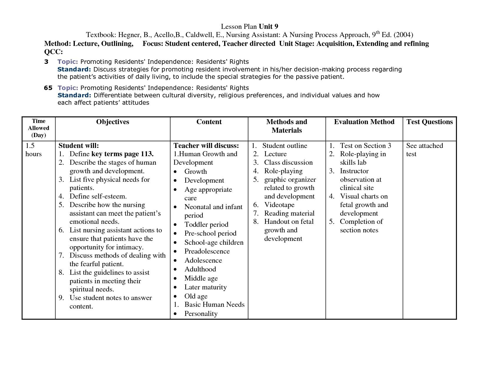 lesson plan template nursing education  Education Plan Template For Nurses – printable schedule ..