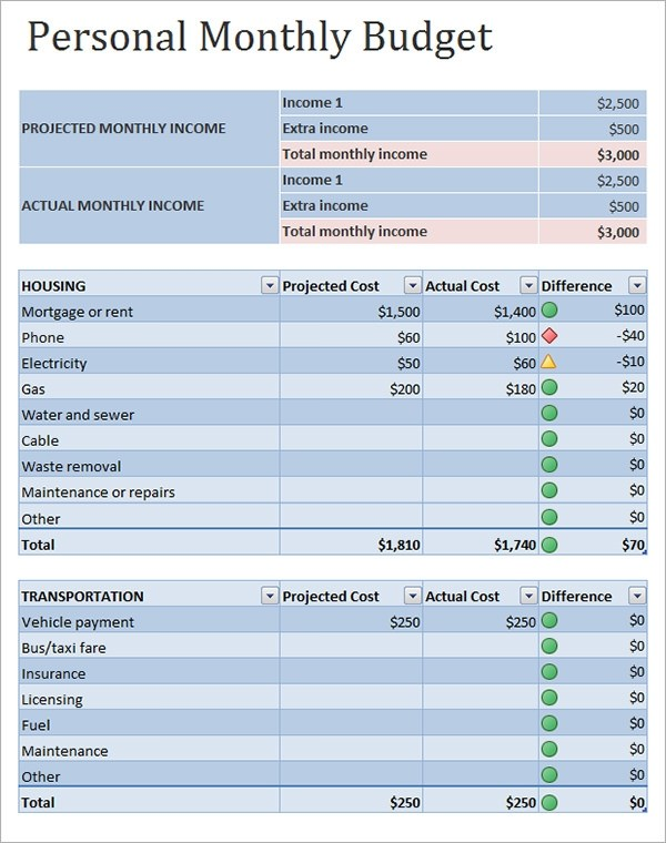 personal monthly budget template  FREE 12+ Personal Budget Samples in Google Docs | Google ..