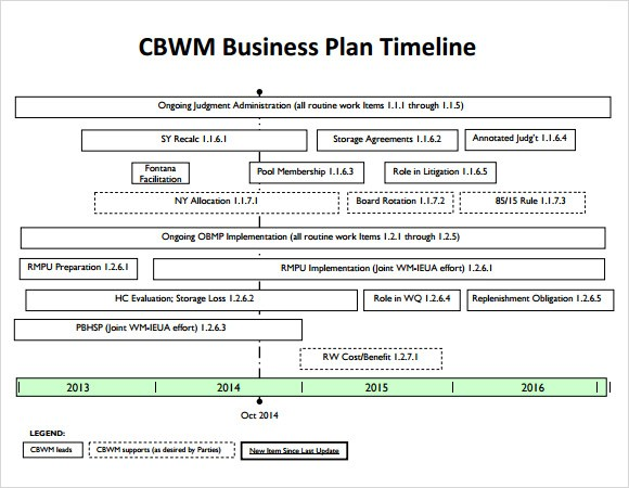 business plan timeline template  FREE 8+ Business Timeline Samples in PDF | PSD - business plan timeline template
