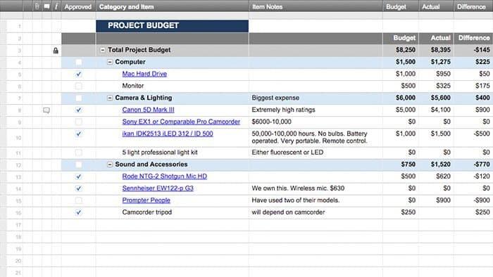 high level budget template  Free Budget Templates in Excel for Any Use - high level budget template