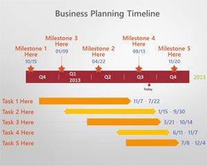 business plan timeline template  Free Business Planning PowerPoint Timeline - business plan timeline template