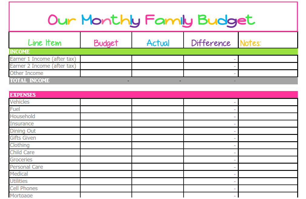 newlywed budget template  Free Monthly Budget Template - Cute Design in Excel - newlywed budget template