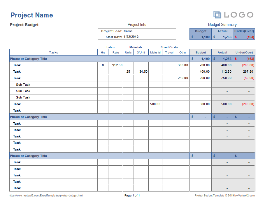 budget template project  Free Project Budget Templates - budget template project