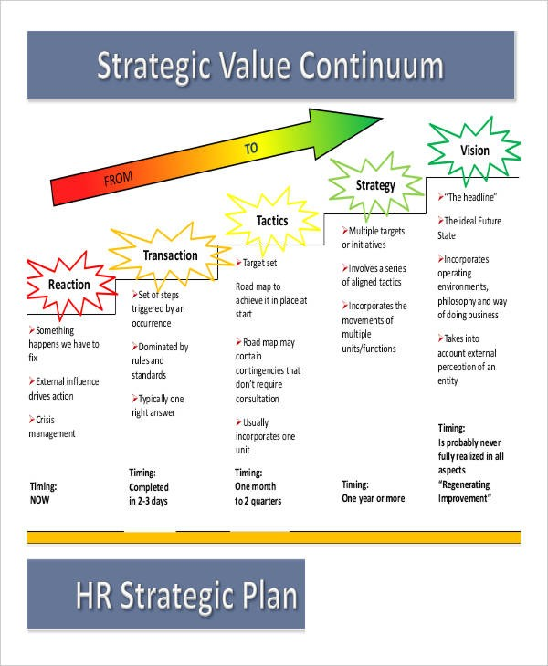 3 year business plan template  Free Strategic Plan - 49+ Free Word, PDF, PPT Format ..