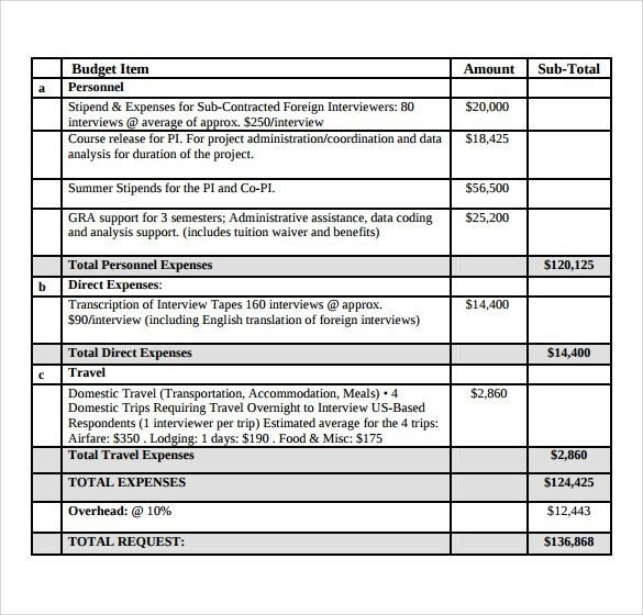 grant proposal budget template word  Grant Budget Template PDF | Grant writing, Proposal ..