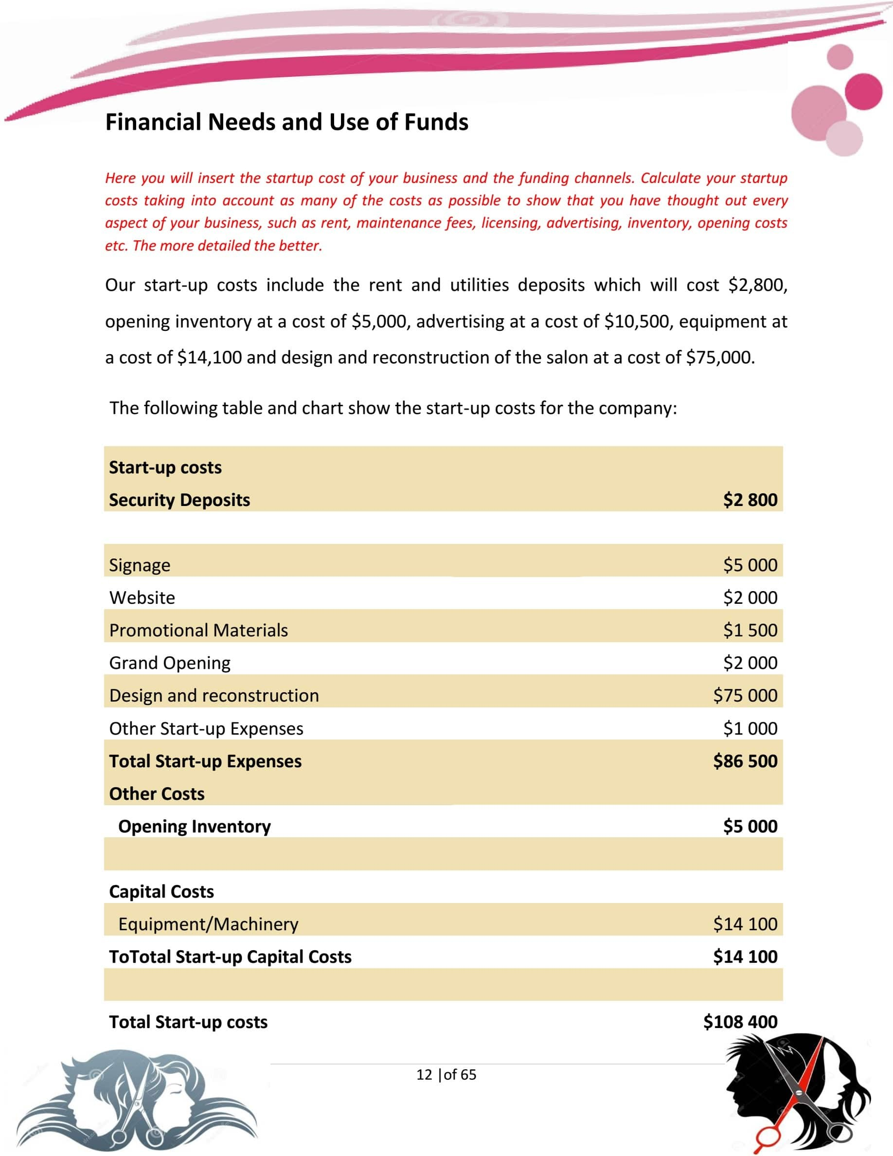 hair salon business plan template  Hair Salon Business Plan Template Sample Pages - Black Box ..