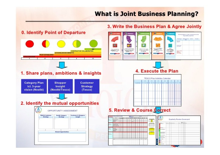 joint business plan template  Joint business plan - reportz515.web.fc2