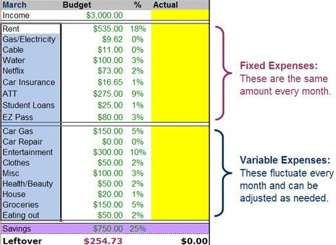 budget template with fixed and variable costs  Personal Budget Template breaking down Fixed and Variable ..