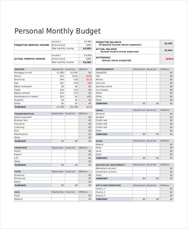 monthly budget template uk  Personal Monthly Budget Template , budget template UK ..