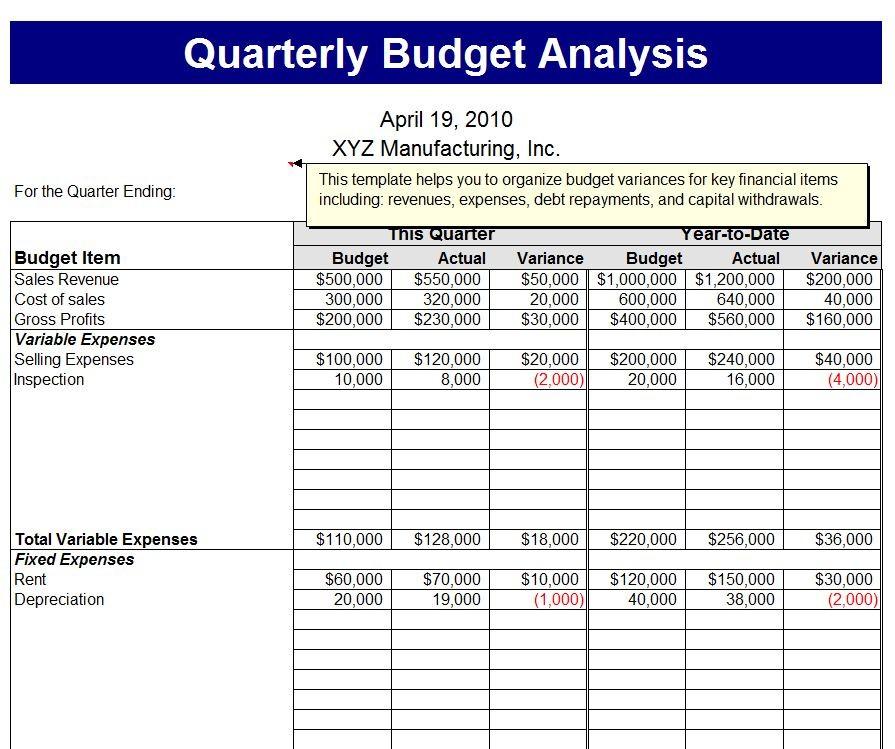 quarterly budget template  Quarterly Budget Analysis Template | Quarterly Budget Analysis - quarterly budget template