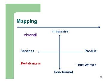 """5 e lesson plan template  """"Be a creative sponge"""" - le Blog de Béatrice VENDEAUD - Le .."""