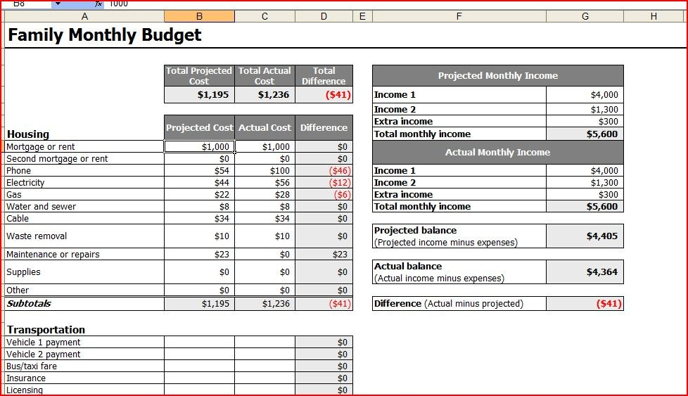 monthly budget template uk  Resume Format: Dave Ramsey Resume Builder - monthly budget template uk