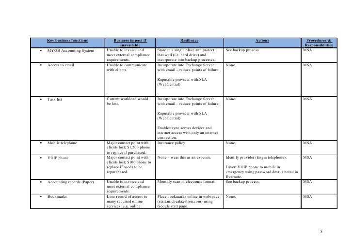 business recovery plan template  Simple template for business continuity plan - business recovery plan template