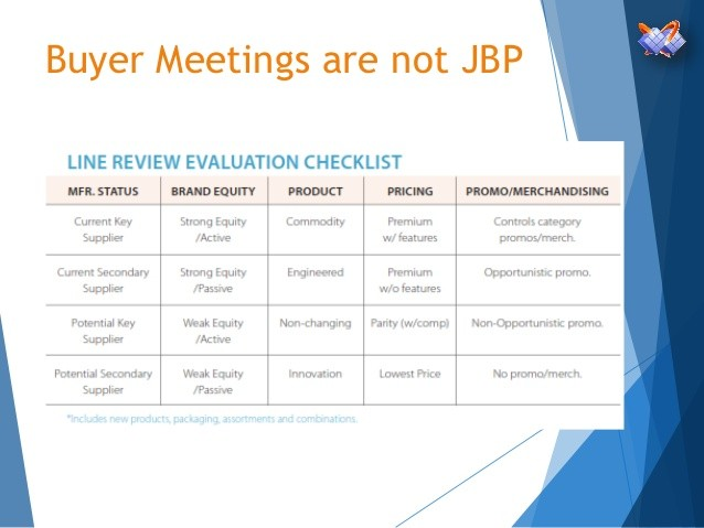 joint business plan template excel  Strategies for Joint Business Planning Sessions - joint business plan template excel