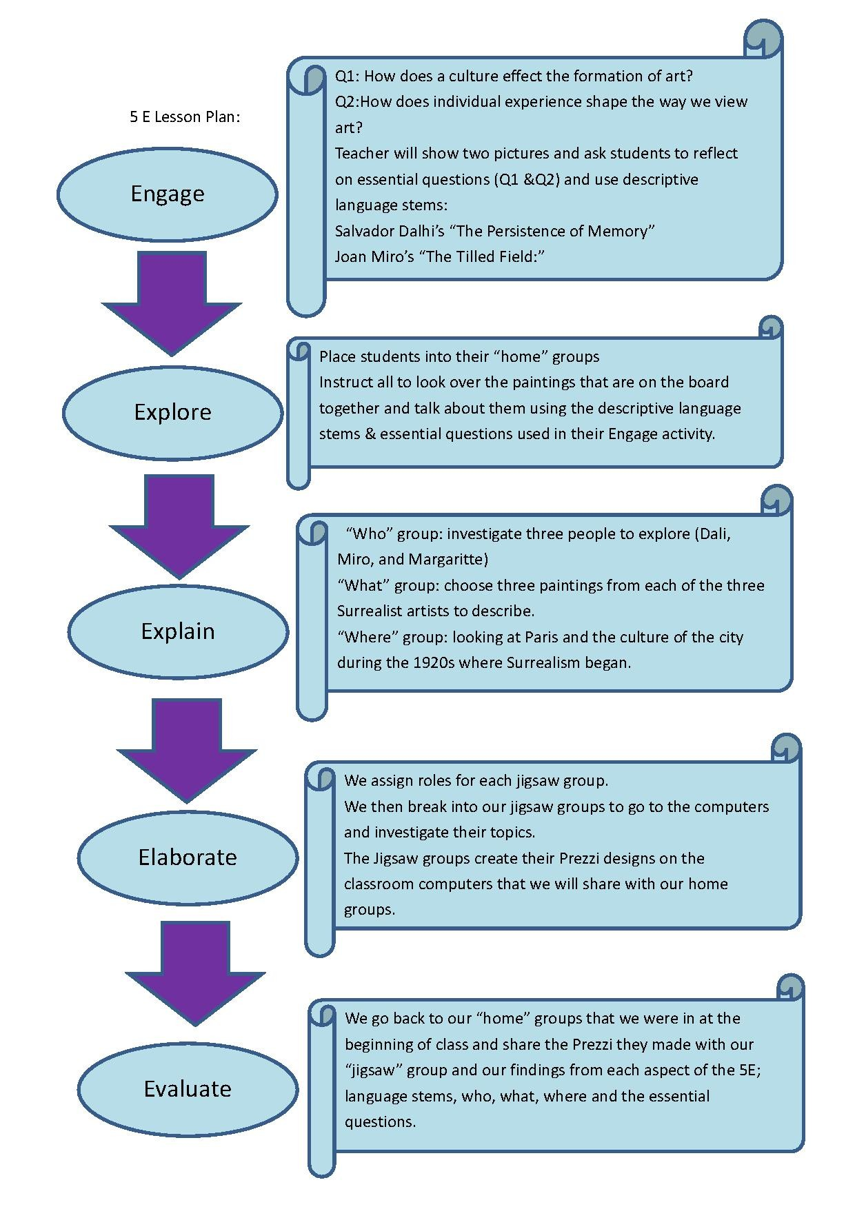 five e lesson plan template  SURREALISM RESOURCES – Art Lesson Plans Blog - five e lesson plan template