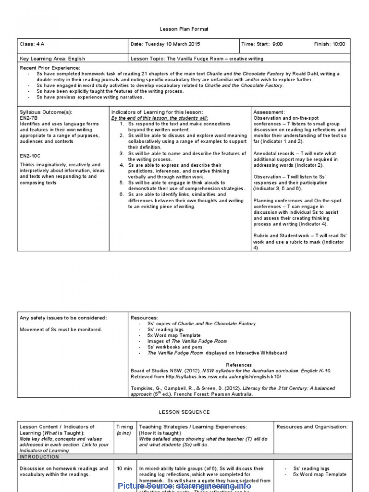 lesson plan template nsw  Trending Lesson Learned Presentation Template Lessons ..