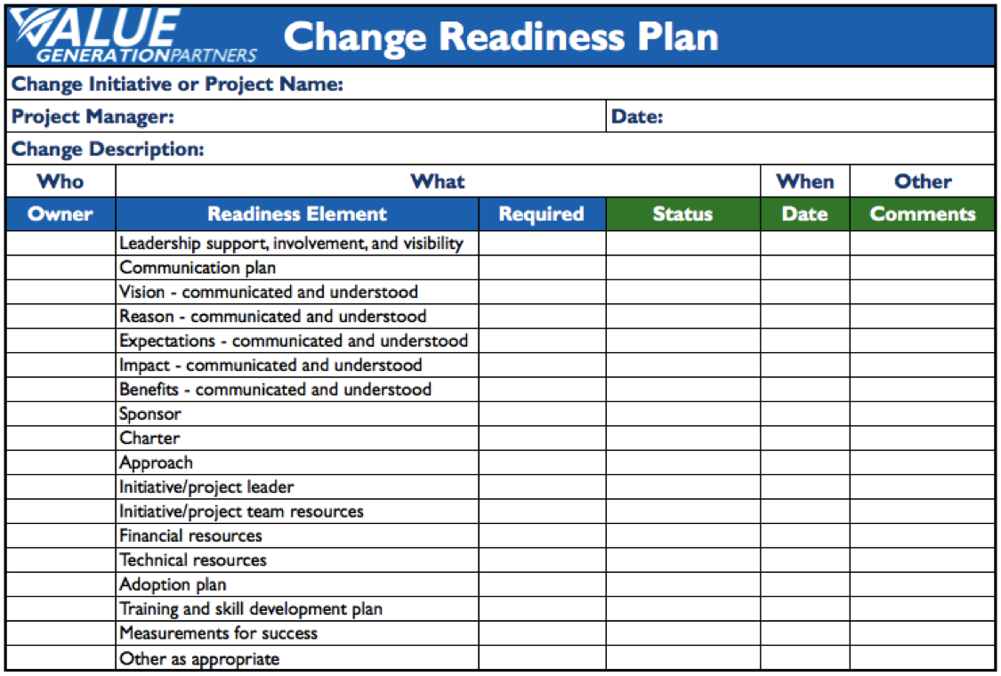 business readiness plan template  Value Generation Partners Vblog – Page 4 – How to Generate ..