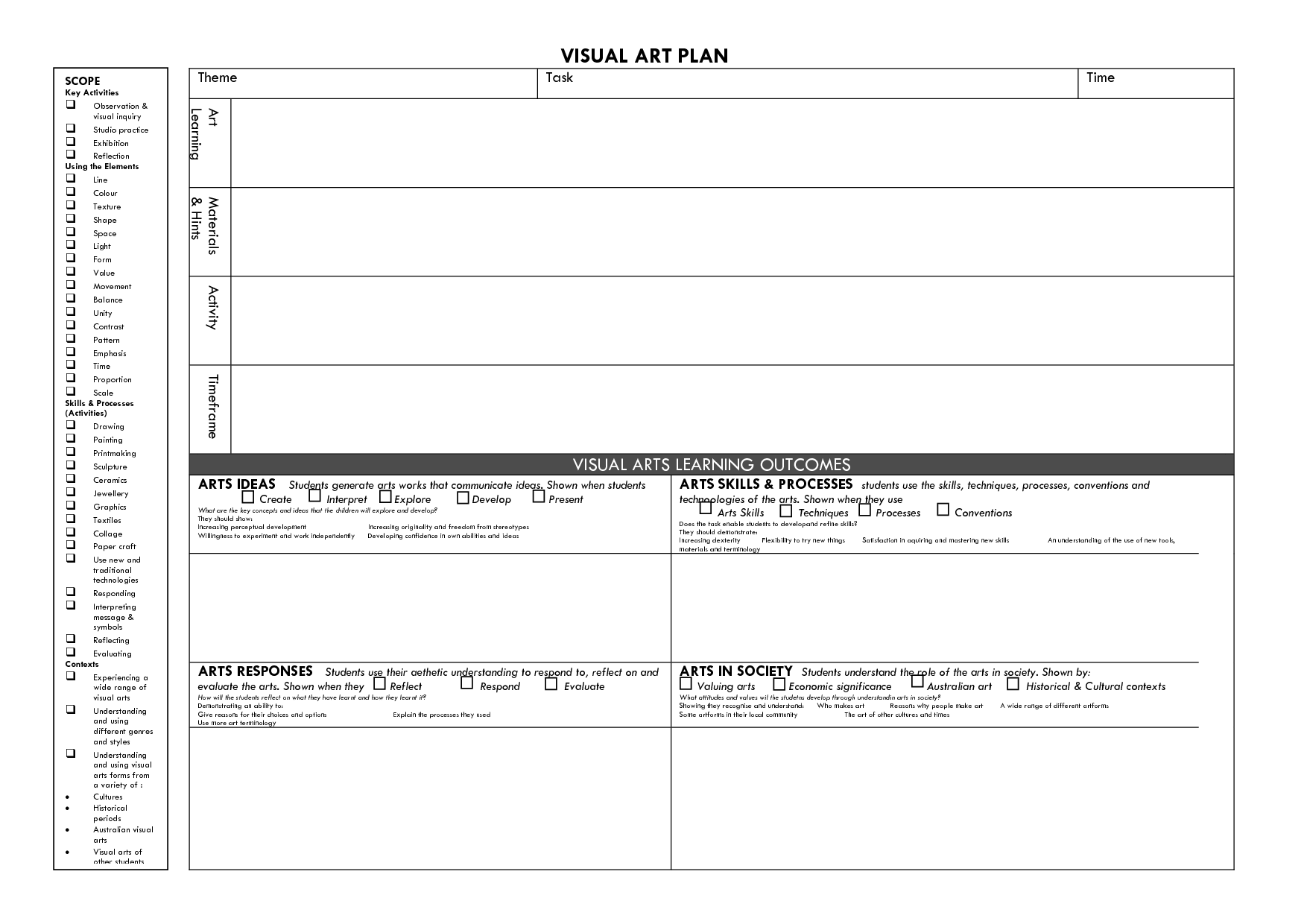 visual art lesson plan template  Visual Arts Lesson Plan Template | VISUAL ART PLAN | art ..