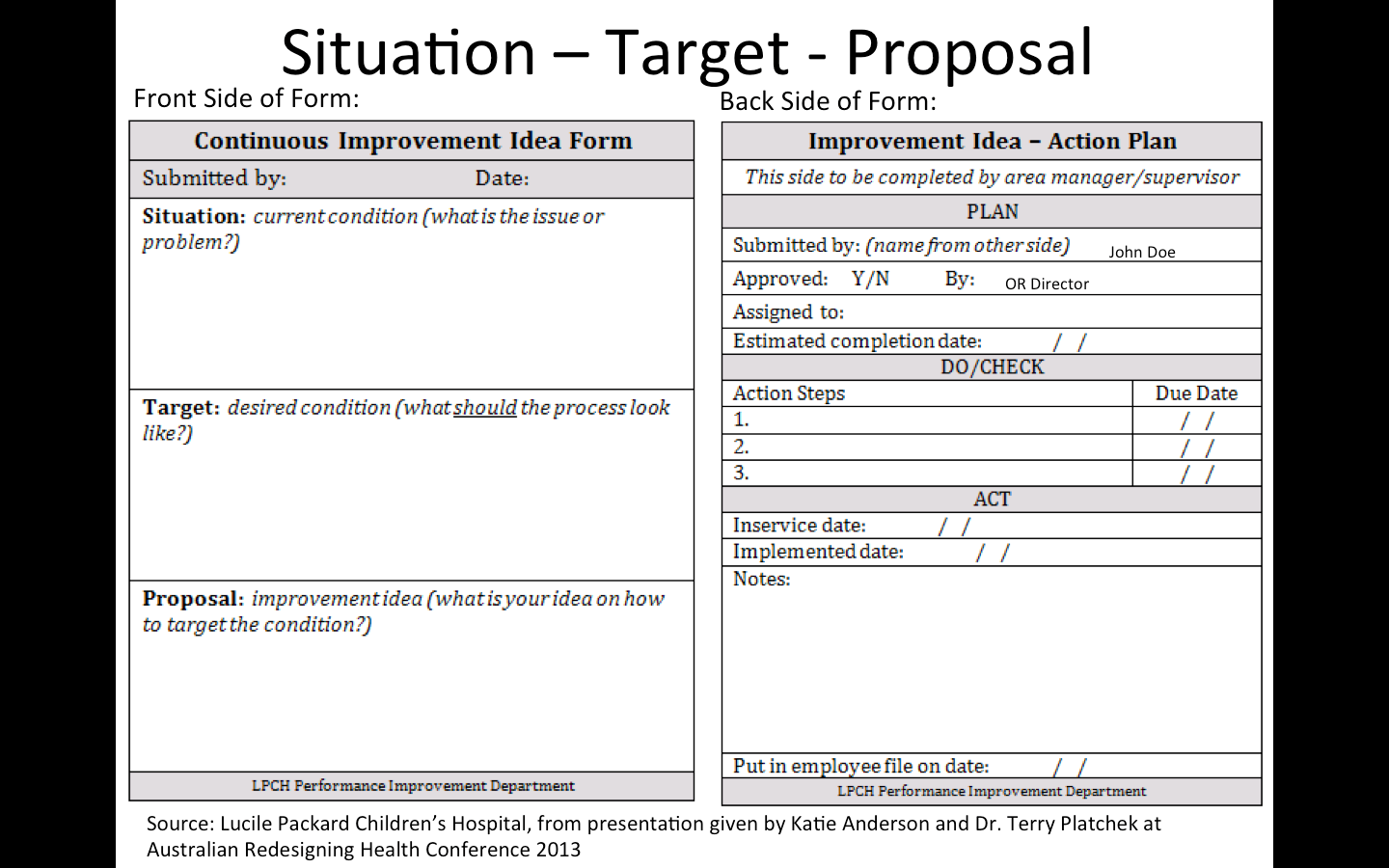 "situation target proposal template  When to ""A3""? – 3 problem solving tools to match the .."