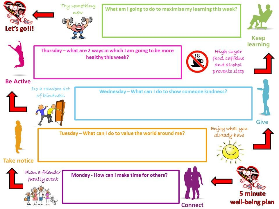 five e lesson plan template  Whole school well-being week resource pack and 5 minute ..