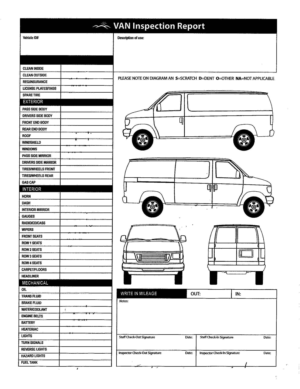 van checklist template uk  11 Best Photos of Pickup Truck Inspection Form Template ..