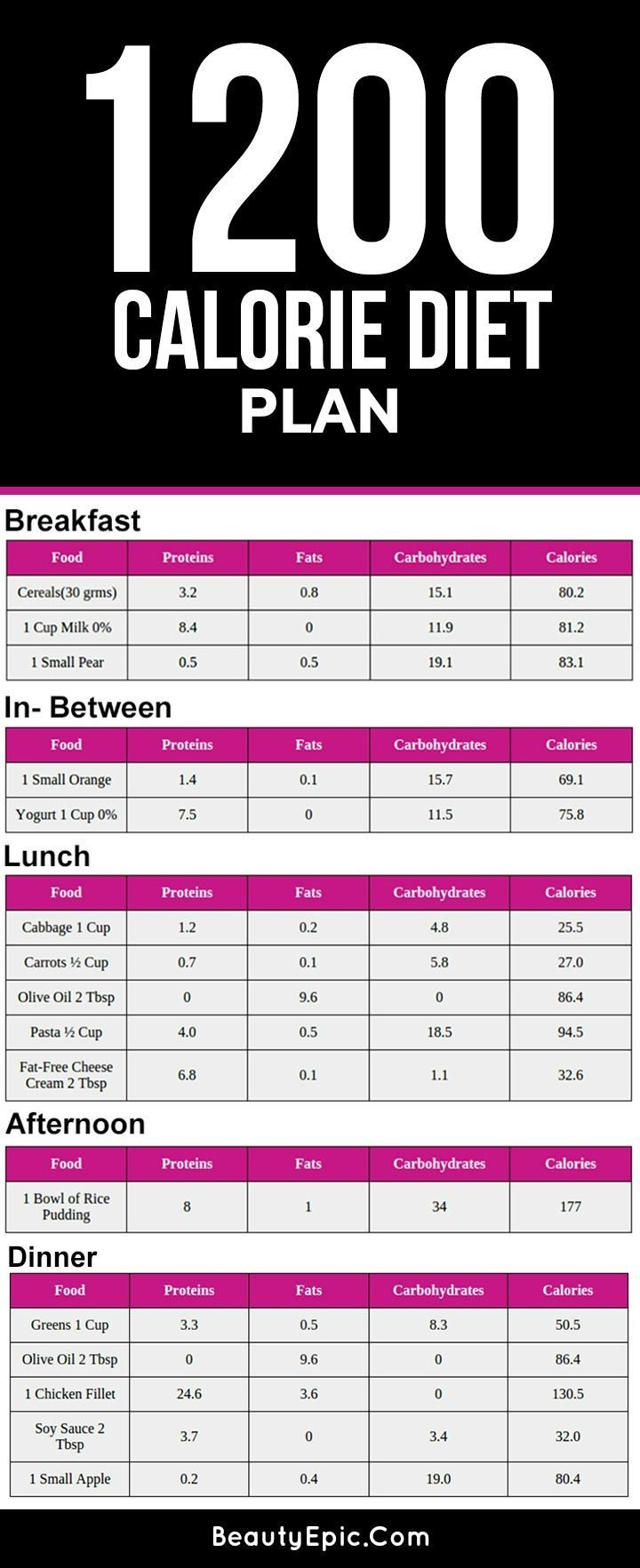 sample healthy meal plan 1200 calories  1200 Calorie Diet: Healthy Diet Plan for Quick Weight Loss - sample healthy meal plan 1200 calories