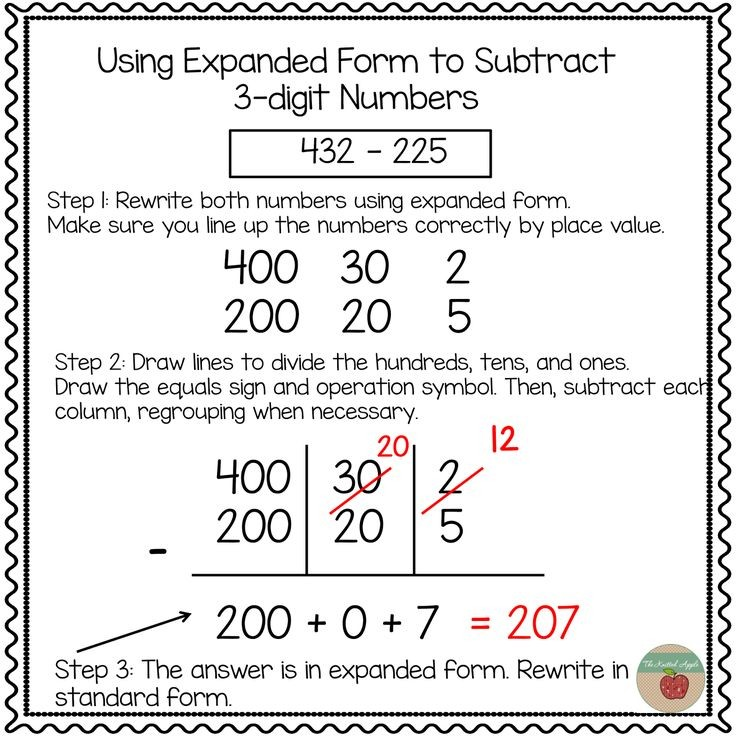 uses the expanded form to explain subtraction with regrouping  17 Best images about Primary Math on Pinterest ..