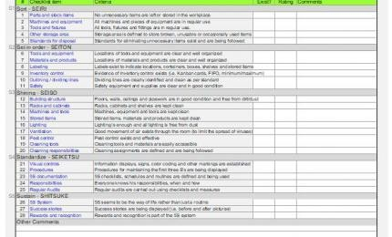 5s checklist template  5S Audit Templates   MudaMasters - 5s checklist template