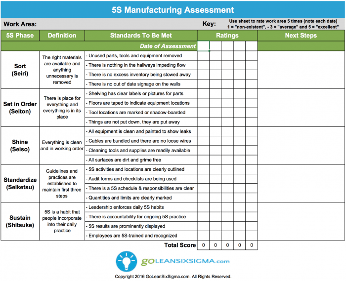 warehouse - 5s checklist template  5S Manufacturing Assessment - GoLeanSixSigma