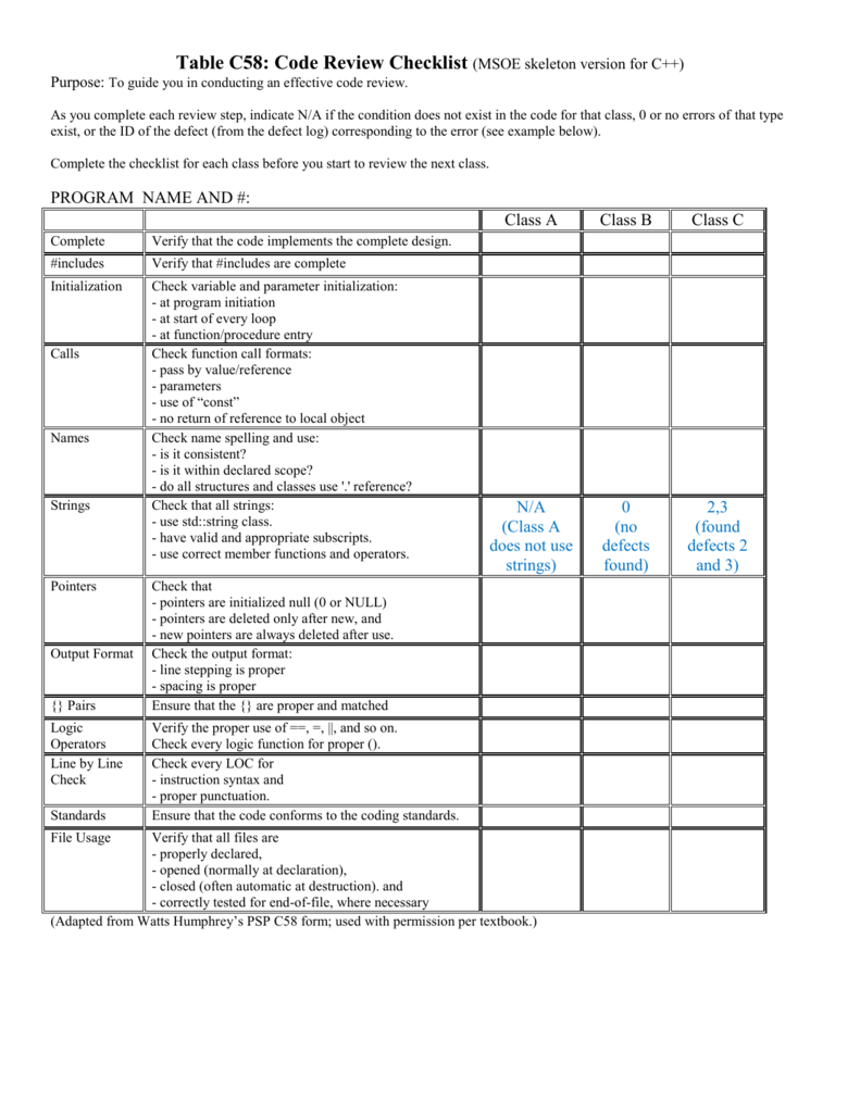 code review checklist template  Code Review Checklist sample - code review checklist template