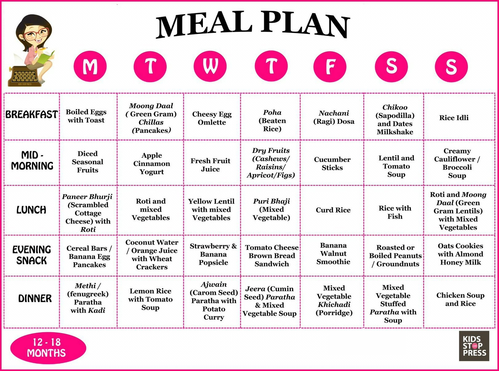 sample eating plan for 12 month old  Diet Food For 12 Year Old - Diet Plan - sample eating plan for 12 month old