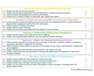 educational leader checklist template  Educational Leader Checklist - Aussie Childcare Network - educational leader checklist template