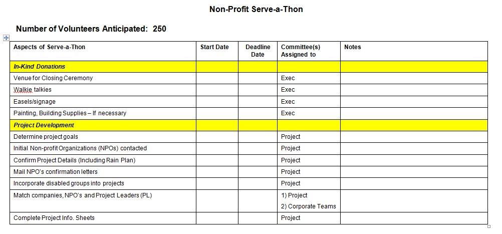 logistics checklist template  Event Logistics Plan - GEVME Blog - logistics checklist template