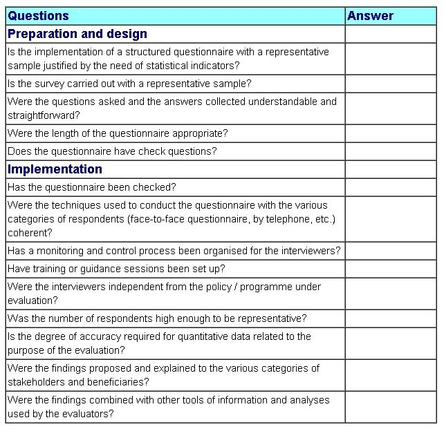 quality control checklist template  Free Templates   Forms: May 2015 - quality control checklist template