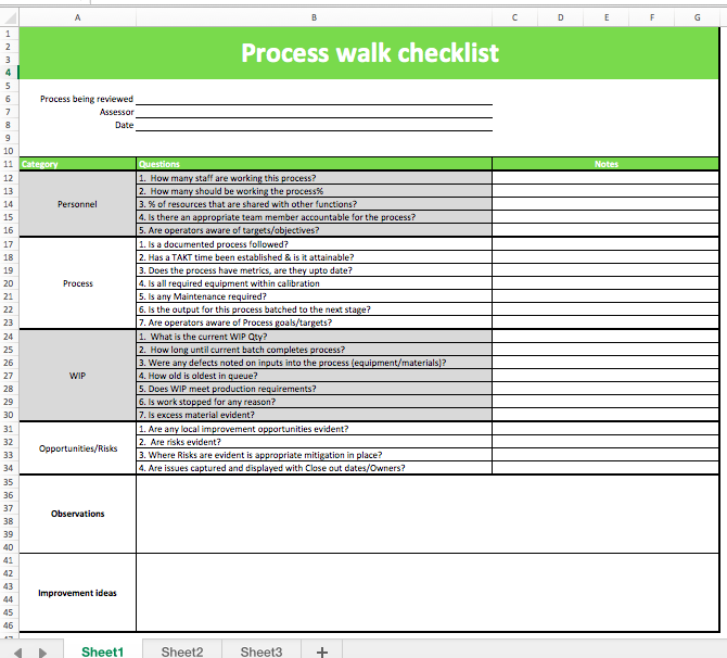 gemba walk checklist template  How to create a Gemba Walk Checklist in Excel – Sanzu ..