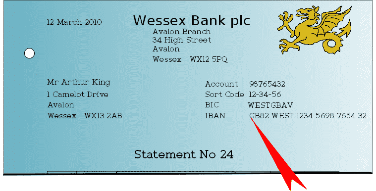 bank of america bank wire  International Bank Account Number | Remessa Online - bank of america bank wire