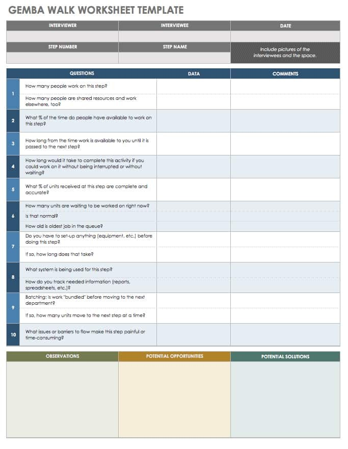 gemba walk checklist template  Lean Management Transforms Waste into Win   Smartsheet - gemba walk checklist template