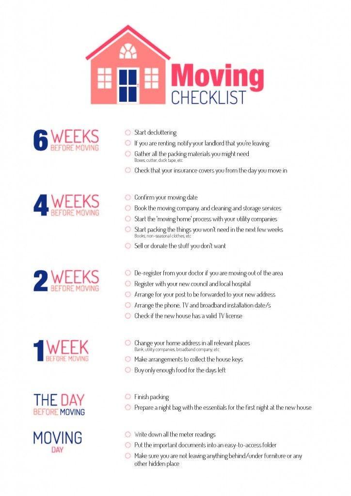 checklist template moving house checklist  Moving Checklist | Moving checklist, Moving house, Moving day - checklist template moving house checklist