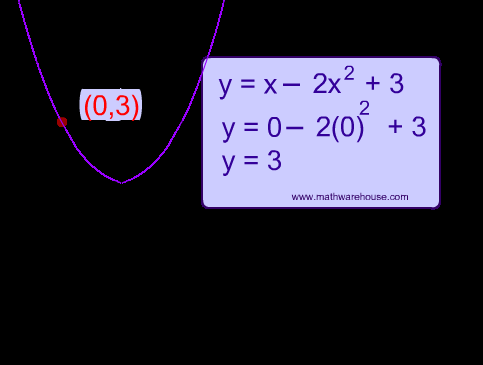y intercept formula for parabola  Parabola Intercepts. How to find the x intercept and y ..