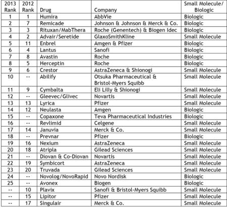 labcorp order form ten  Patent Docs: March 2014 - labcorp order form ten
