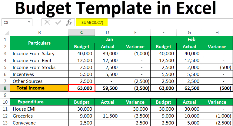 a budget template sample  Personal Budget Template in Excel (Example, Download ..